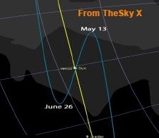 Alcor and Mizar. From TheSkyX