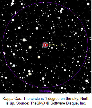 Kappa Cas