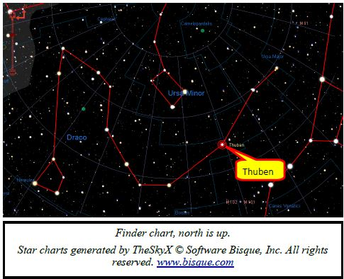Thuban Finder Chart