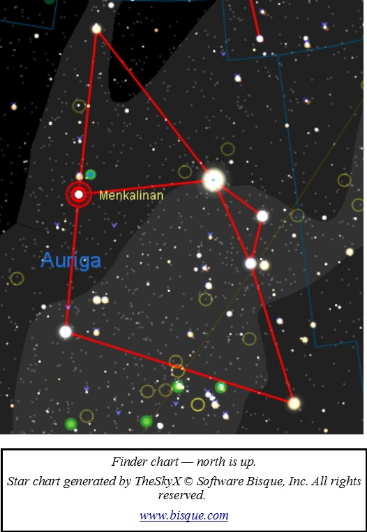 Beta Auriga, an eclipsing binary