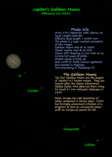 Mark's Astrophotography using an 8 inch Dobsonian Telescope