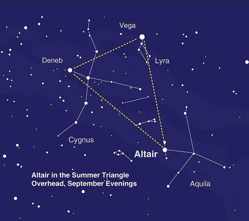 Altair - Summer Triangle.jpg